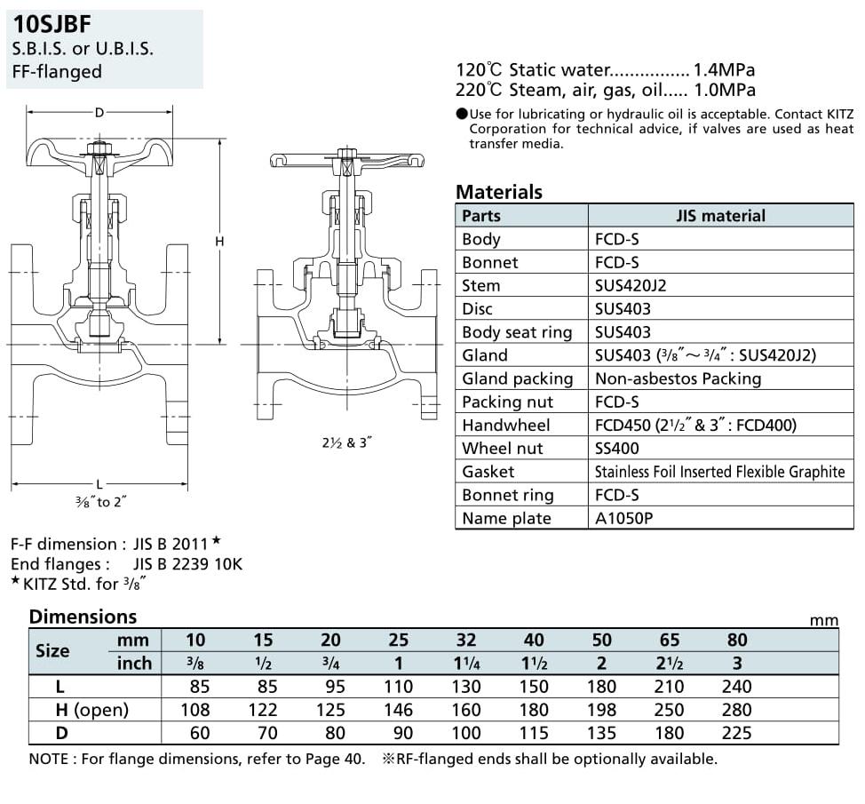 Van cầu - 10K - 10SJBF - Kitz