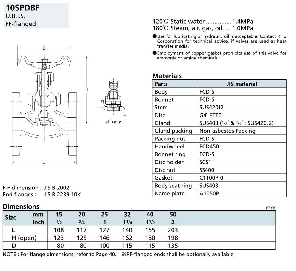 Van cầu 10K - 10SPDBF - Kitz