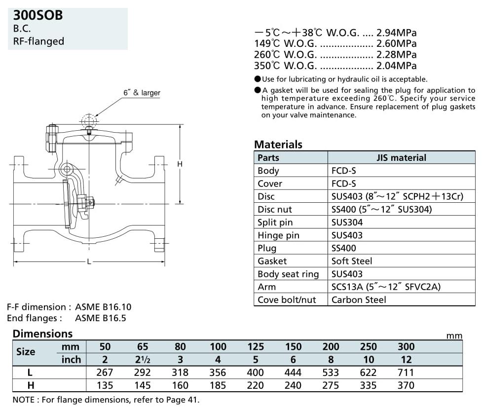 Van cầu 16K - 300SOB - Kitz