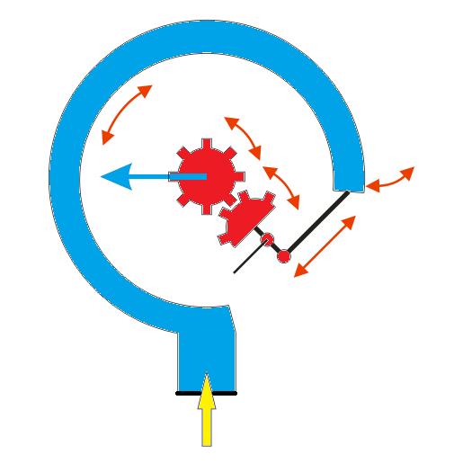 Hình ảnh cấu tạo cảu đồng hồ áp suất