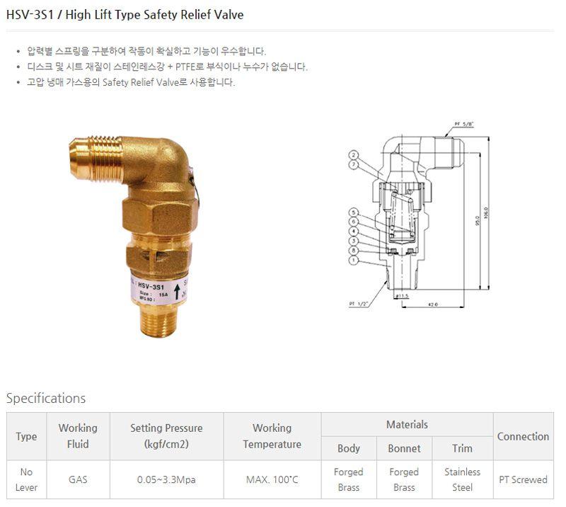 Van an toàn NYV HSV-3S1